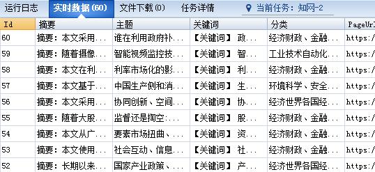 火车头采集知网【标题】【摘要】【分类】【关键词】